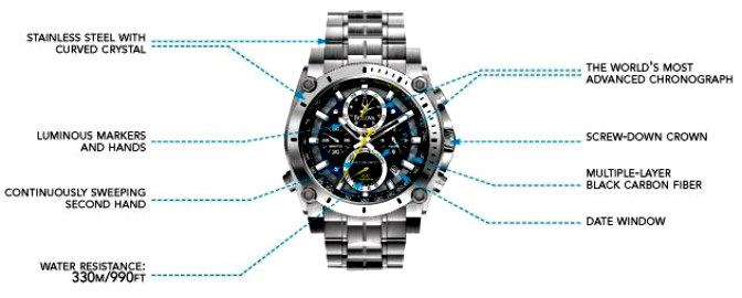 Bulova Precisionist Mens Watch 96B175 Design